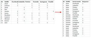 pivoting data in tableau