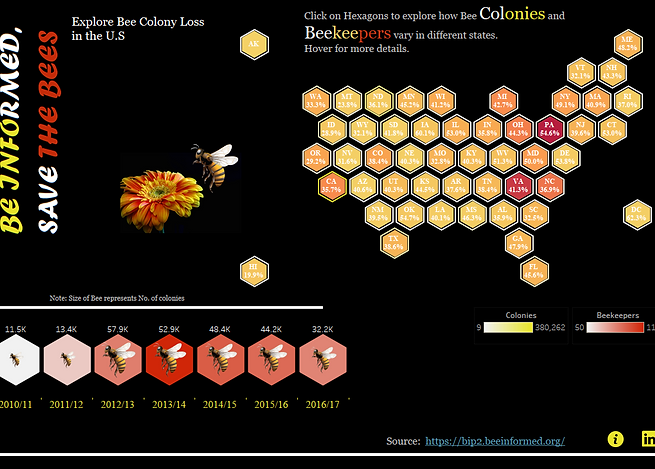 BEE COLONY LOSS IN USA.png