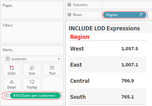Tableau lod include example