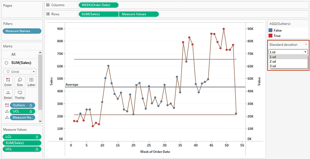 parameterized control chart in tableau