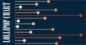 Lollipop chart in Tableau