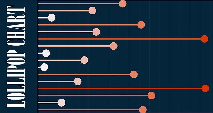example of lollipop chart