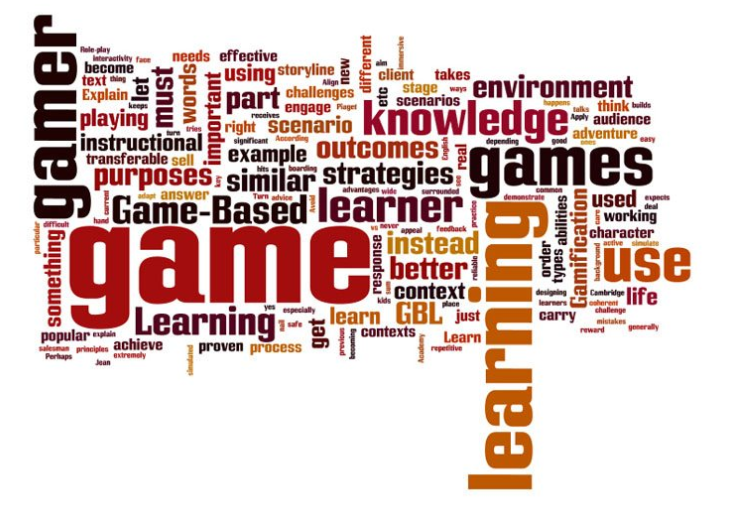 Example of word cloud chart