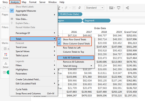 Adding grand totals and subtotals in Tableau