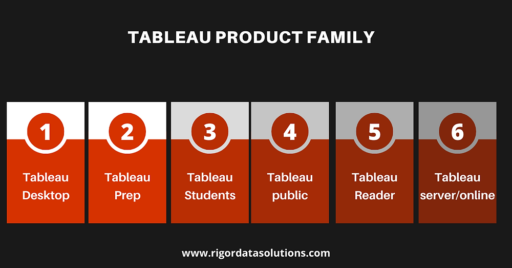 tableau product family
