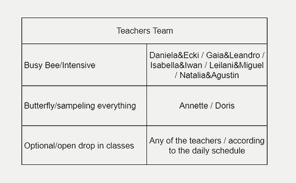 English teachers team.jpg