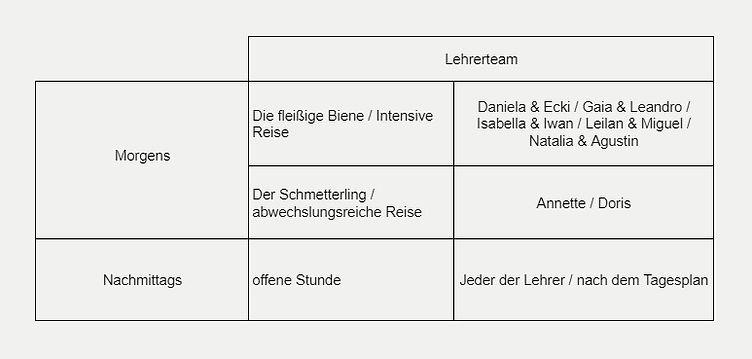German teacher overview.jpg
