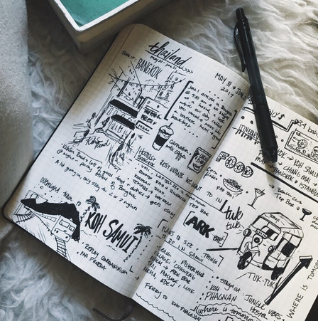 Visual journal during my time backpacking through Thailand - 2017