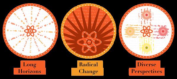 Long Horizons, Diverse Perspectives, Radical Change
