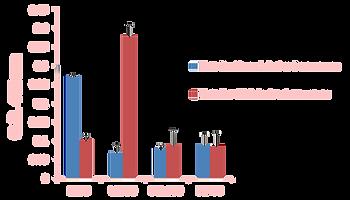 "neural exosome immunoprecipitation data: from ""Exosomes - biological treasure chests"""