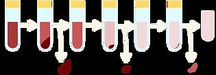 Blood serial centrifugation