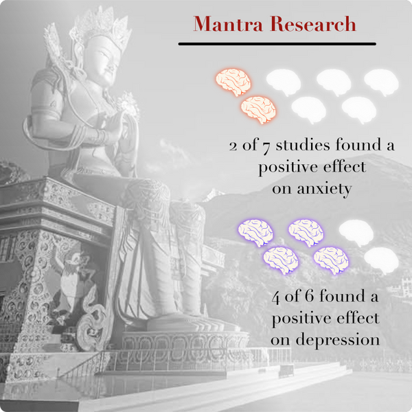 Mantra Research