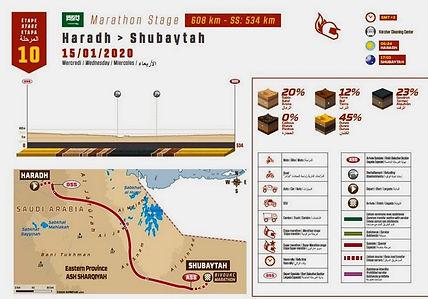 parcours,etape 10,rallyeraidpassion.com,dakar