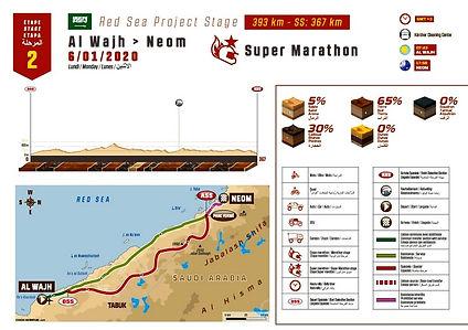 dakar,etape 2,descriptif,parcours,rallyeraidpassion.com