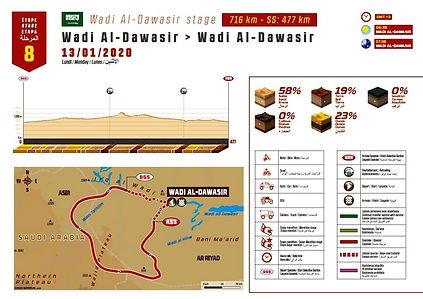 parcours,dakar,etape8,rallyeraidpassion.com