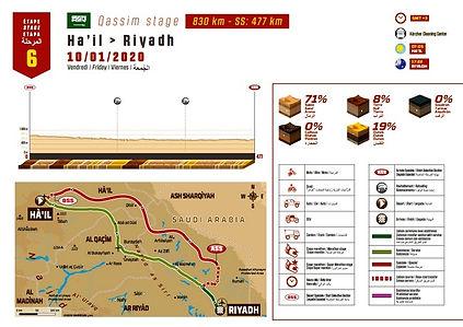 parcours,dakar,etape 6,rallyeraidpassion.com