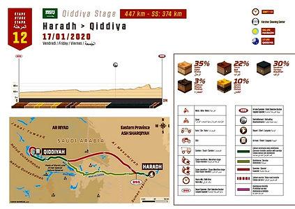 parcours,etap 12,dakar,rallyeraidpassion.com