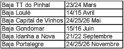 Calendrier Championnat TT Portugal 2019.