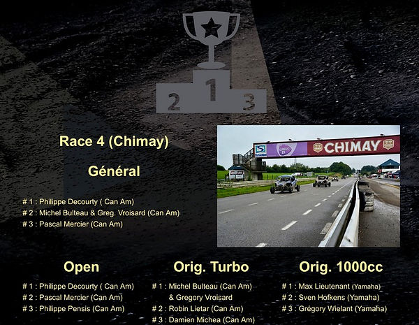 ranking,chimay,ssv european trophy,2019