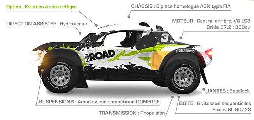 fiche technique,midget,off road xp,www.rallyeraidpassion.com