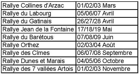 Calendrier Championnat de France Rallye