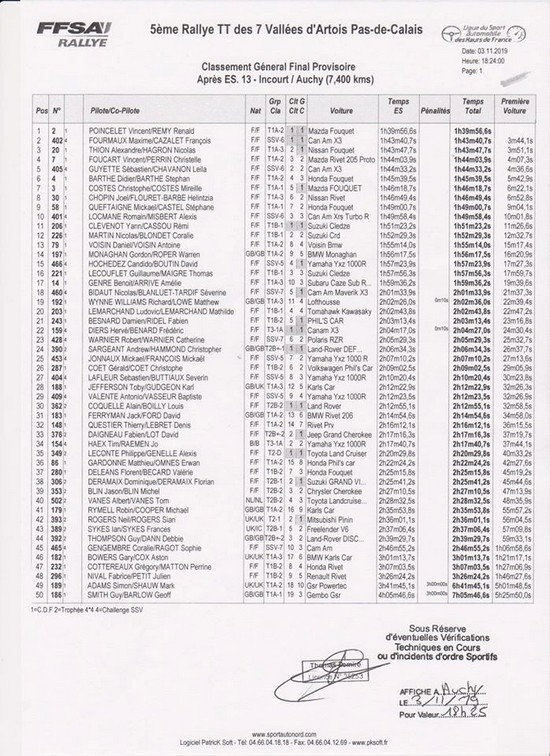 classement,resumé,rallye tt 7 valléevallées d'A d artois