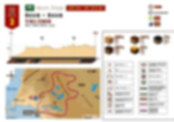 Parcours,descriptif,etape 3,dakar,moto,rallyraidpassion.com