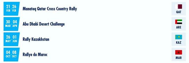 calendrier,calendario,fia,rallye raid,cross country,rallyeraidpassion.com