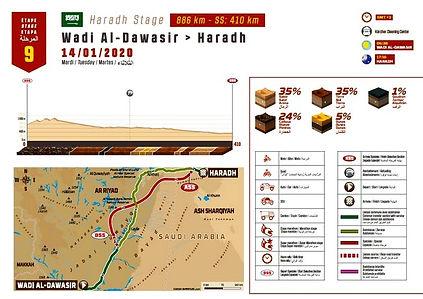 parcours,dakar,etape9
