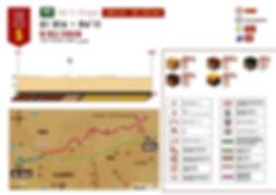 Parcours,descriptif,etape 5,dakar,rallyeraidpassion.com