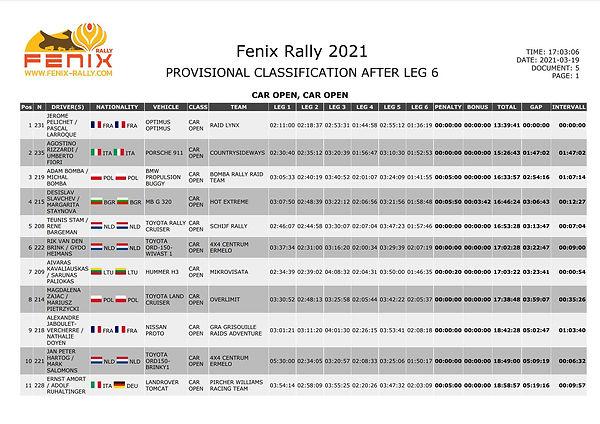 auto,fenix,rally