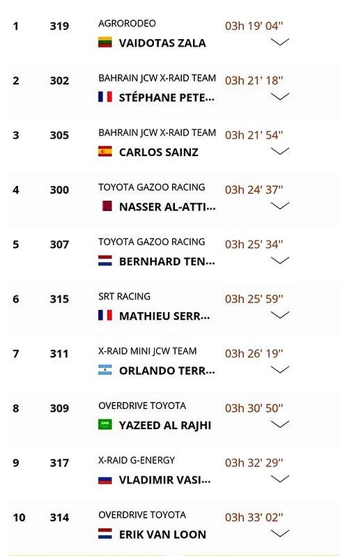 classement,auto,clasificacio,etape 1, etapa 1, dakar rally, rallyeraidpassion.com