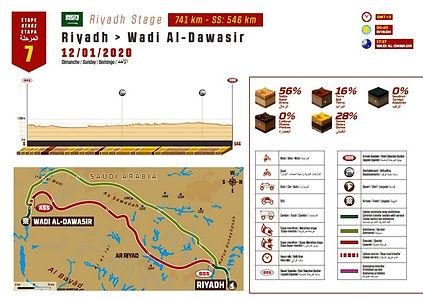 parcours,dakar,etape 7,rallyeraidpassion.com