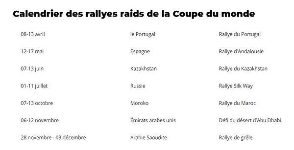 Calendrier,Rallye Raid,2021,coupe,du,monde