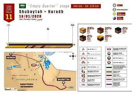 parcours,dakar,etape 11,rallyeraidpassion.com