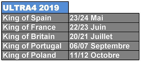 calendrier,ultra4,europe,video,www.rallyeraidpassion.com
