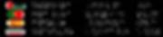 Calendrier FIM Baja 2019,campaeonato,mondo,rall raid,baja,www.rallyeraidpassion.com