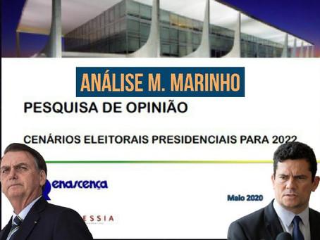 Moro freia reeleição de Bolsonaro