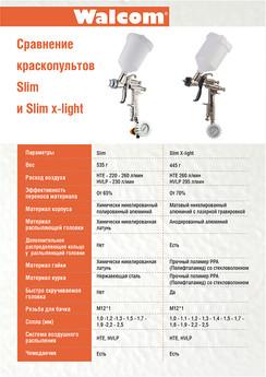 Сравнение краскопультов Slim и Slim x-light, в чем разница?