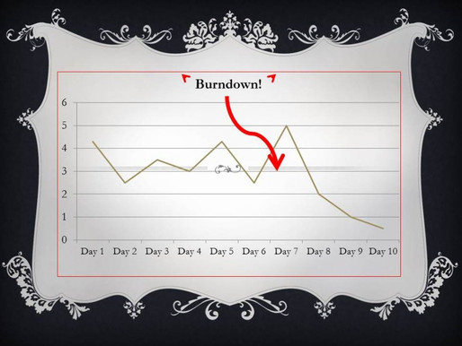 The Big Burndown Theory!