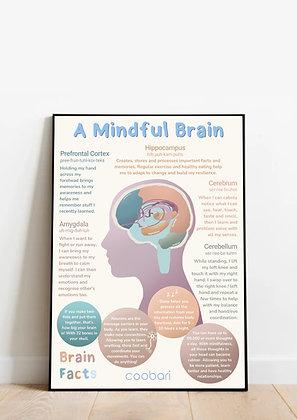 A Mindful Brain Poster (Digital Download)
