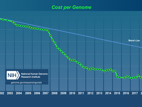 El avance de CRISPR en Latinoamérica