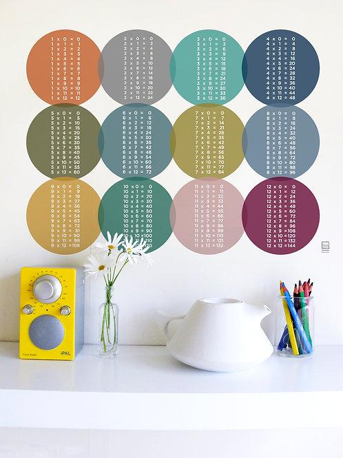 Times Tables Poster, Landscape, colour [printable]