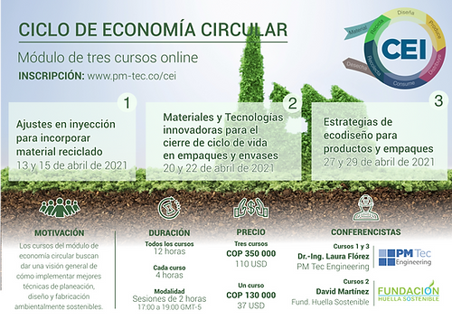 Economía circular:                 Cursos de abril