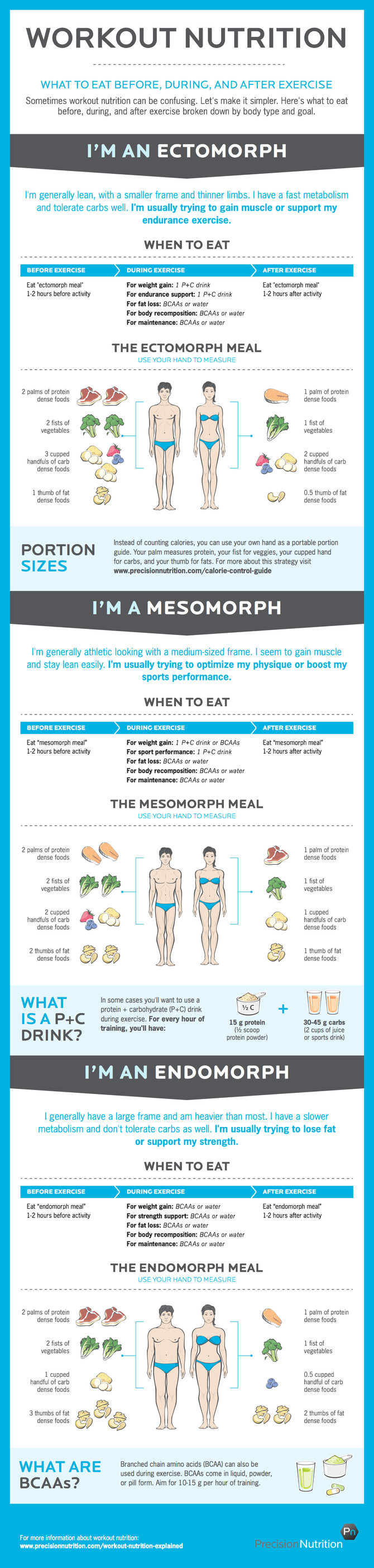Workout Nutrition Illustrated. [Infographic] What to eat before, during, and after exercise.
