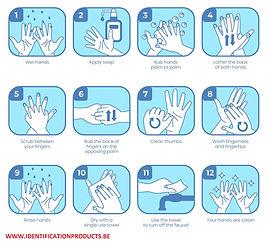 hoe handen wassen.jpg