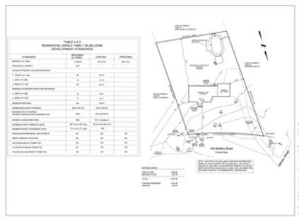 Architecture Property Survey