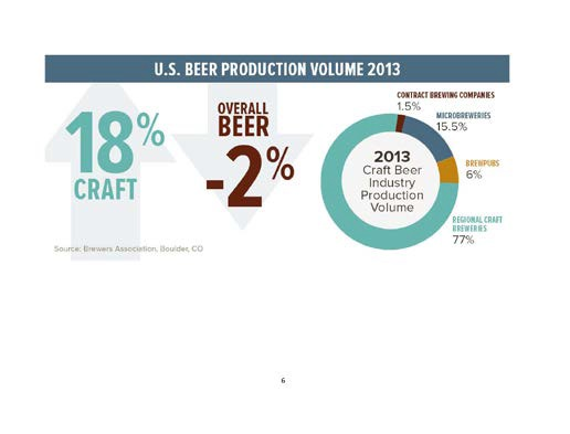 beer-industry-changes-2