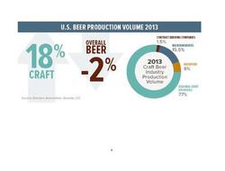 beer-industry-changes-2