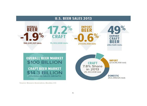 beer-industry-changes-1